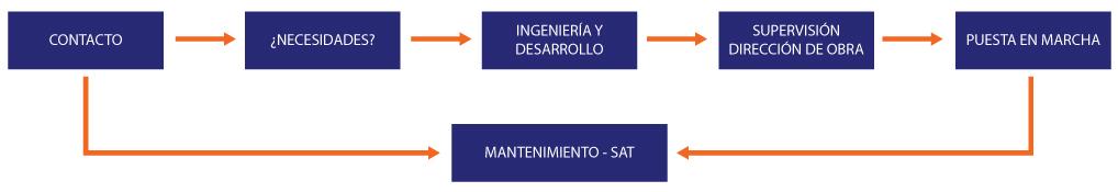 esquema_pc